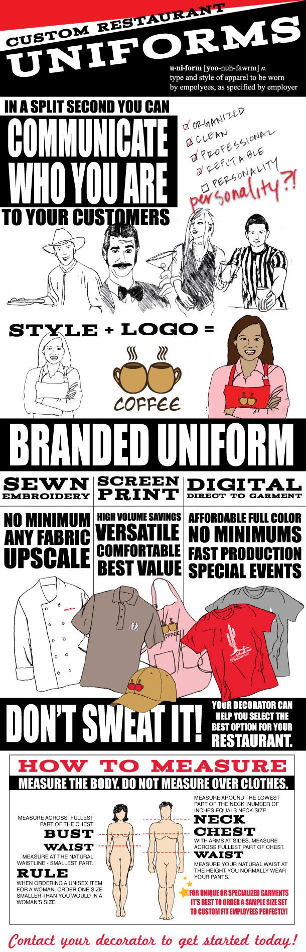 Custom Restaurant Uniforms Infographic
