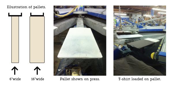pallets for screen printing