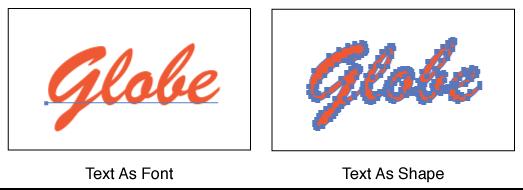 Illustrator interprets text as a font or a shape.
