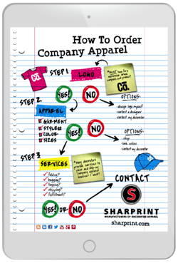 How-To-Order-Company-Apparel